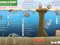 Counseling debito – Come e perché funziona