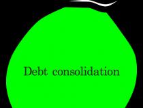 Vantaggi di consolidamento del debito