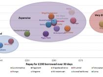Consolidamento del debito ipotecario – una guida immediata